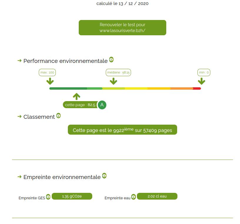 EcoIndex